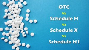 otc medicine schedule h h1 drugs