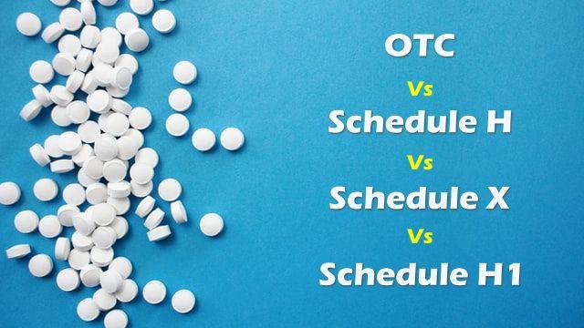otc medicine schedule h h1 drugs